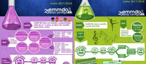 Listados definitivos de admisión y lista de espera de Ámbito de Música y Movimiento, y EEBB.