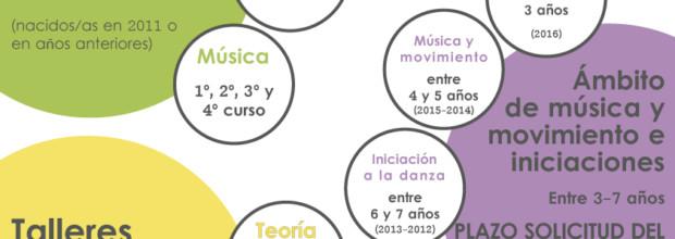 PLAZOS DE MATRICULACIÓN CURSO 2019/20